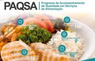 Programa de Acompanhamento de Qualidade em Serviços de Alimentação