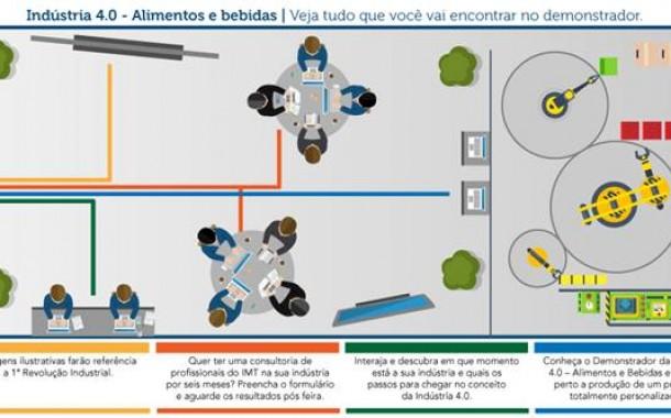 Indústria 4.0: como ela será aplicada no setor de alimentos e bebidas