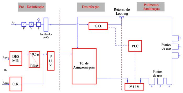 figura 1 proquim