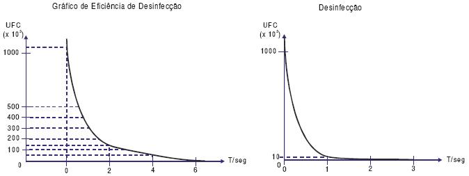 figura 2 proquim