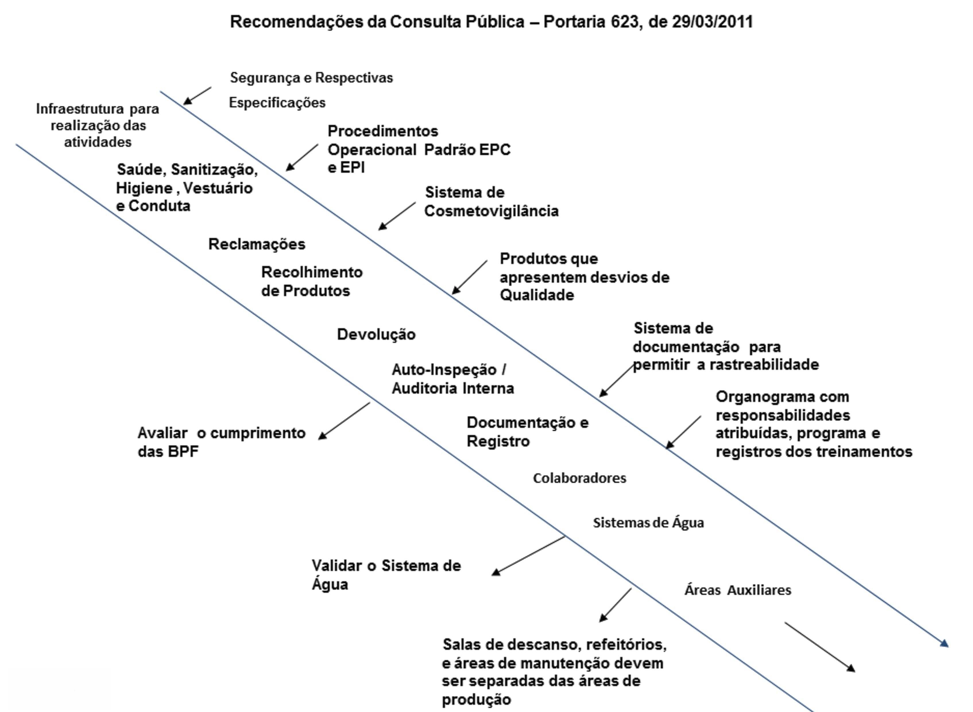 http://boaspraticasnet.com.br/wp-content/uploads/2013/06/Figura-11.jpg