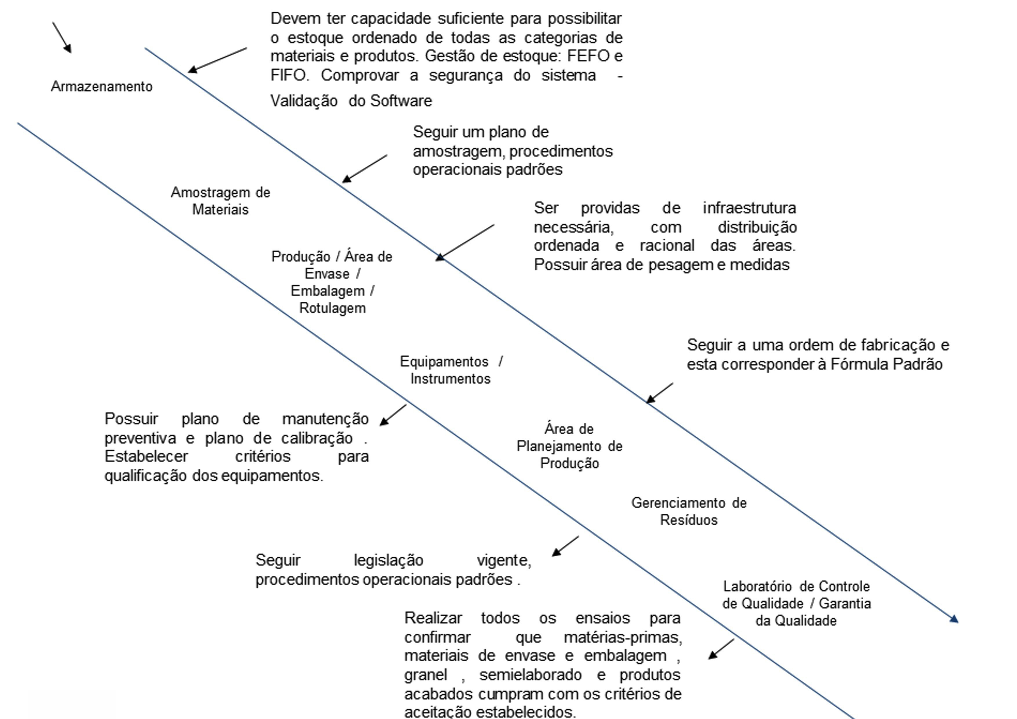 http://boaspraticasnet.com.br/wp-content/uploads/2013/06/Figura-21.jpg