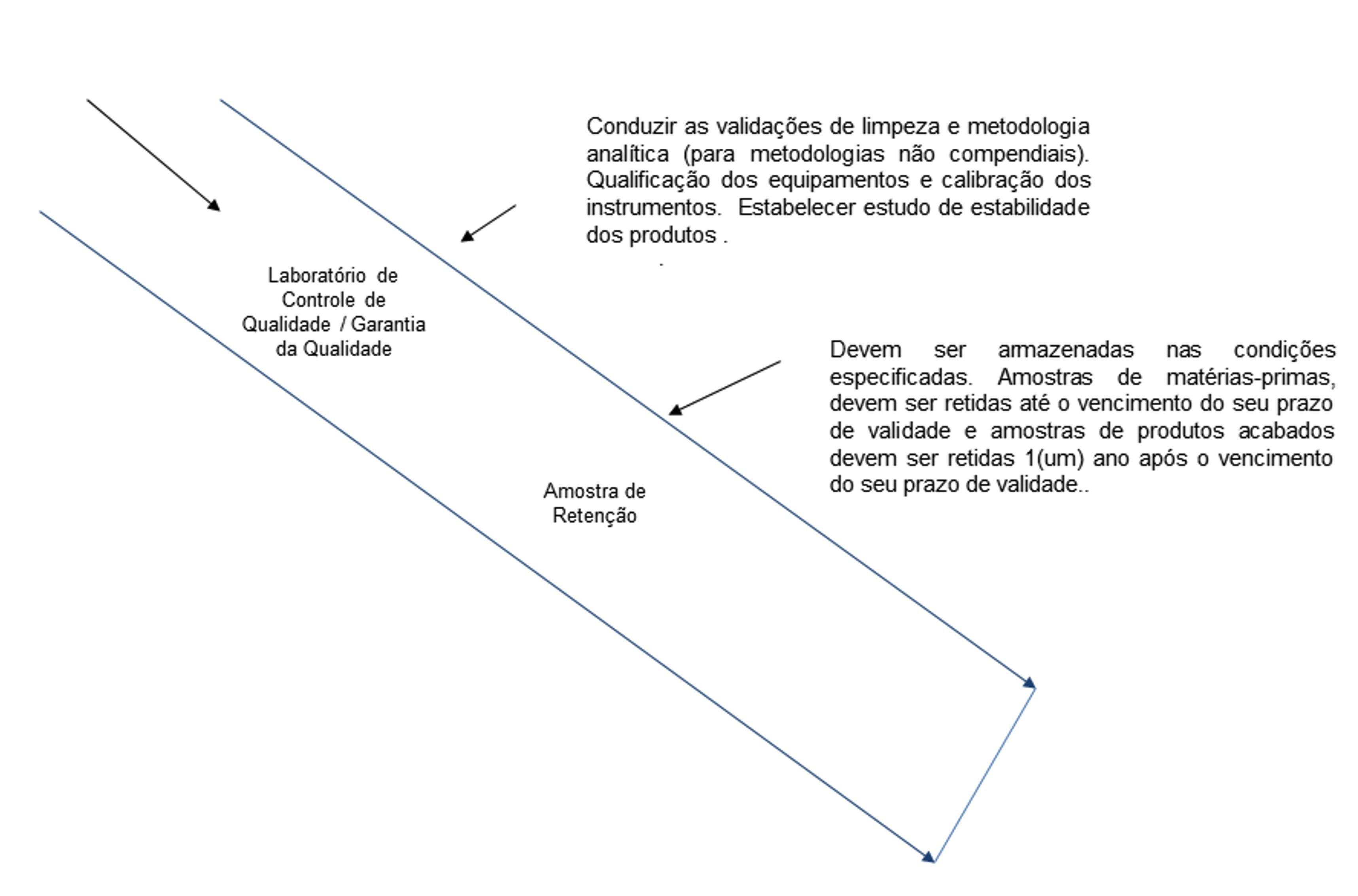 http://boaspraticasnet.com.br/wp-content/uploads/2013/06/Figura-31.jpg