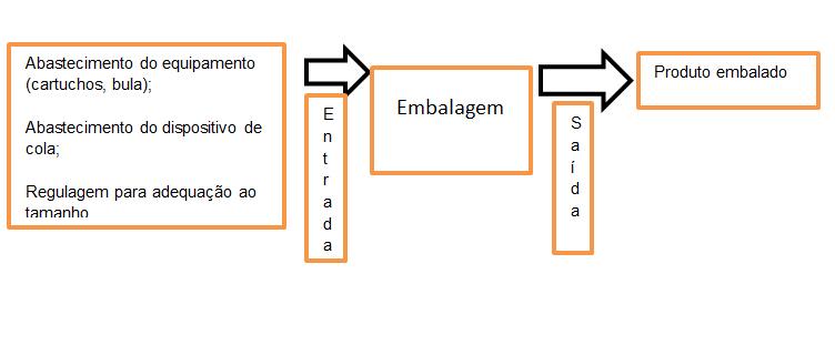 figura2_telstar