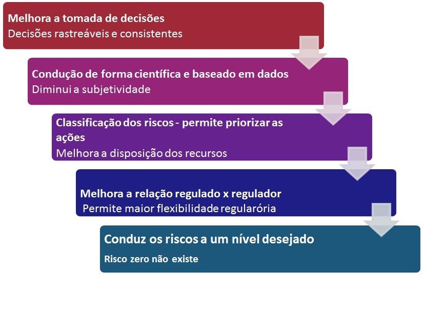 beneficios+da+AR