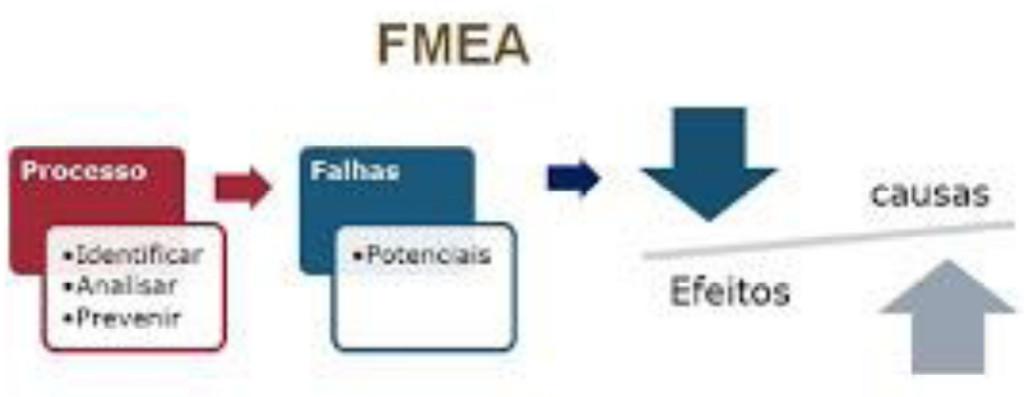 figura1_fmea