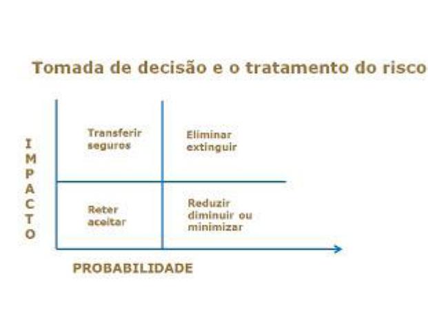 figura1_parte1