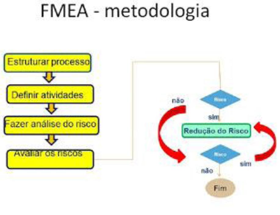 figura2_fmea