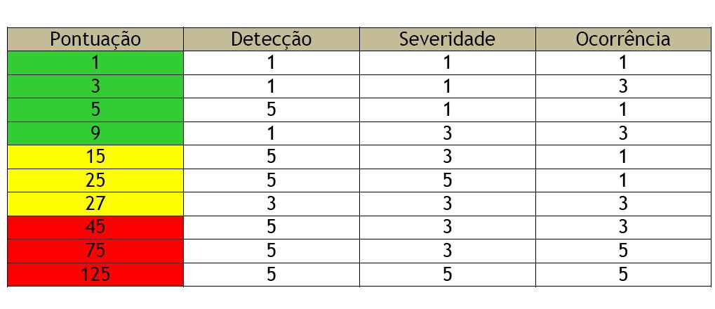 figura5_tabela
