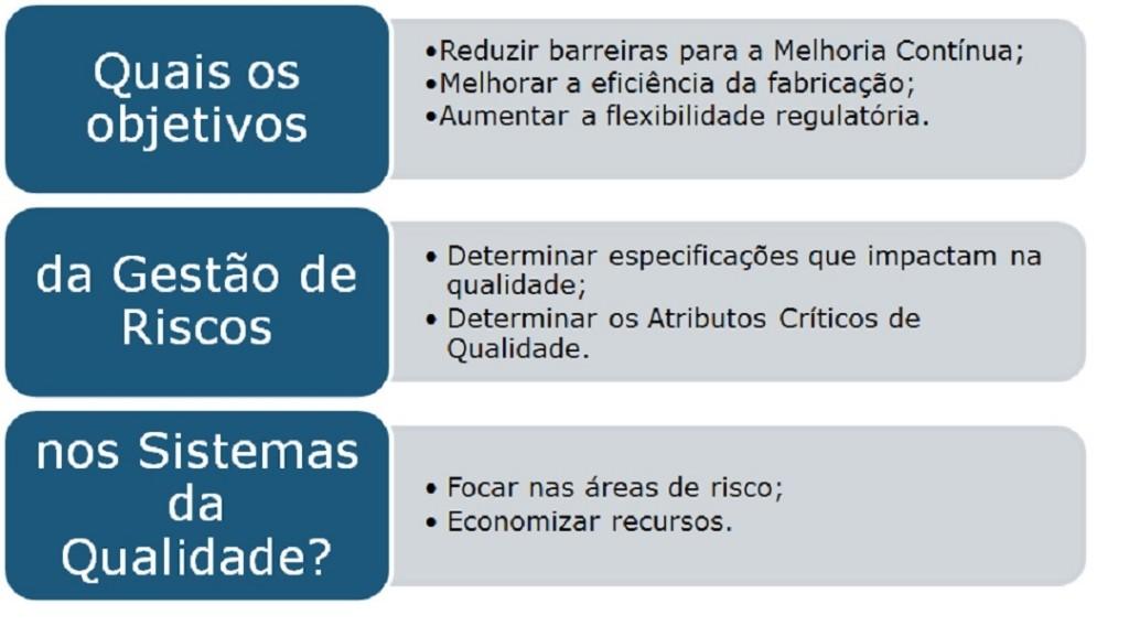 objetivos+da+AR