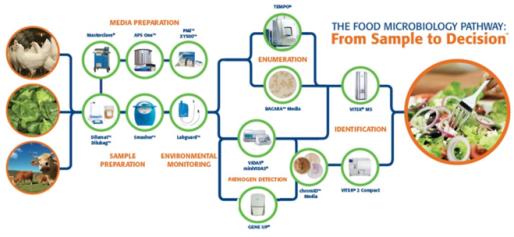 2 - fmla-food pathway com geneup